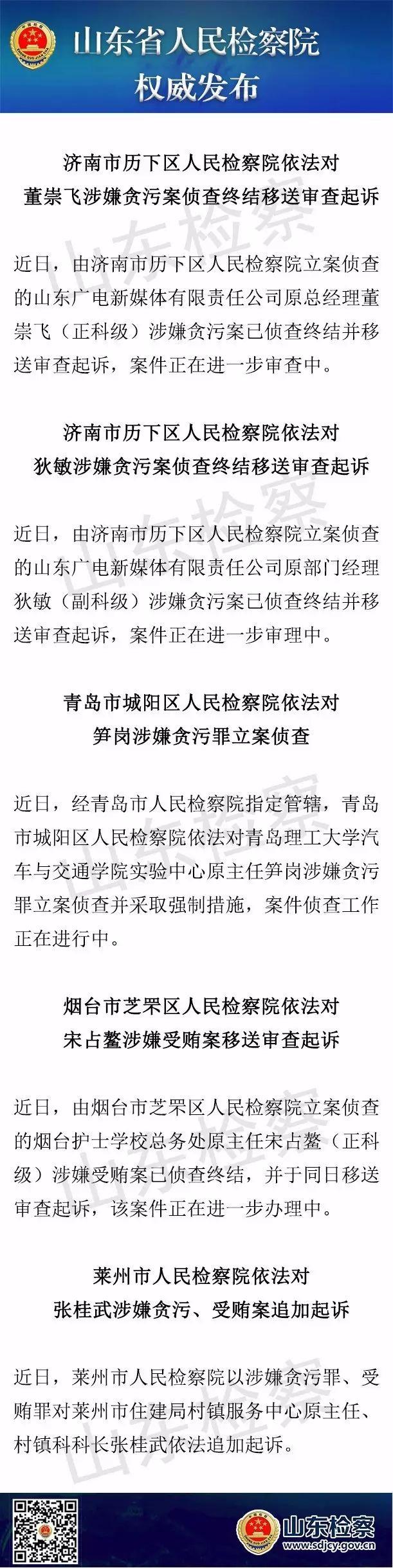 济南、青岛、烟台等地5人职务犯罪被依法追究