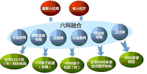 中国城市智慧化水平排行榜发布青岛折桂