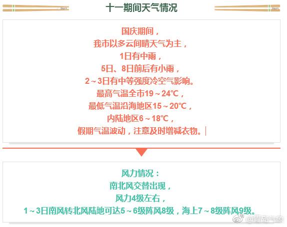 青岛气象台发布假期最新天气预报 今晚开始下雨