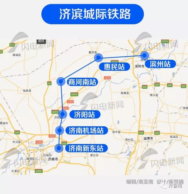 津 山东又一条高铁连接青岛