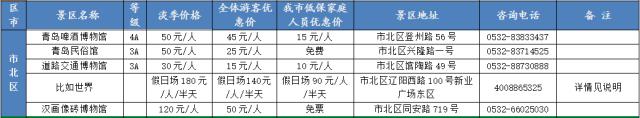 11月青岛这些景区全免费 10区市50个景点