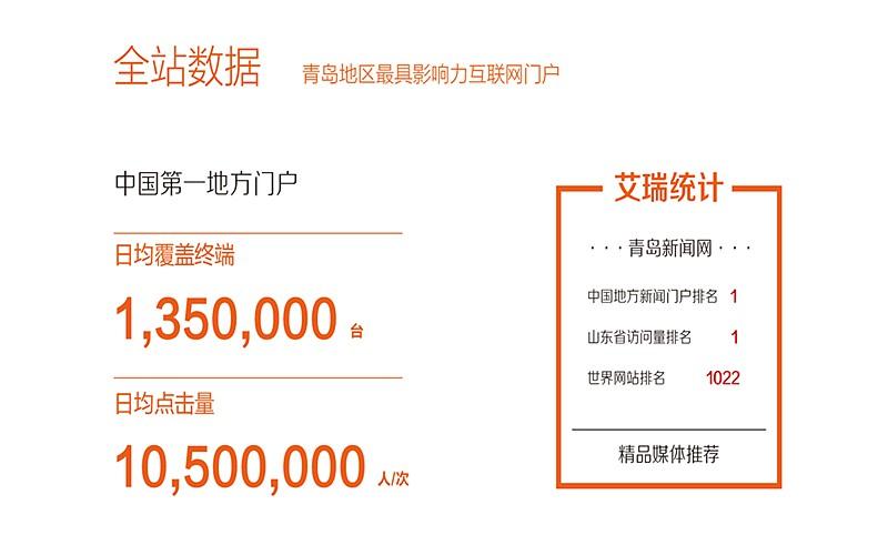 青岛市政协副主席李众民带队到青岛新闻网调研