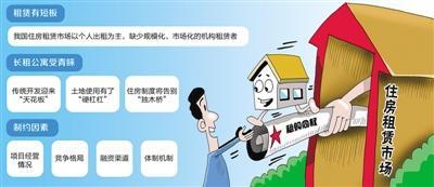 租赁市场鼓励政策密集出台 长租公寓春天来了?