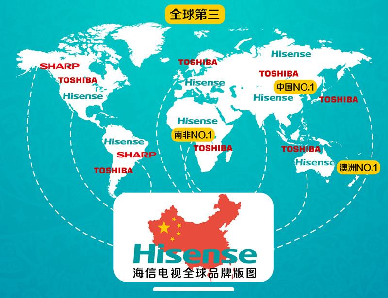 海信电器成功收购东芝电视公司 加速全球布局