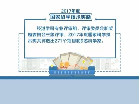 www4166.com金沙娱乐:好消息!青岛9项目入选国家科学技术奖