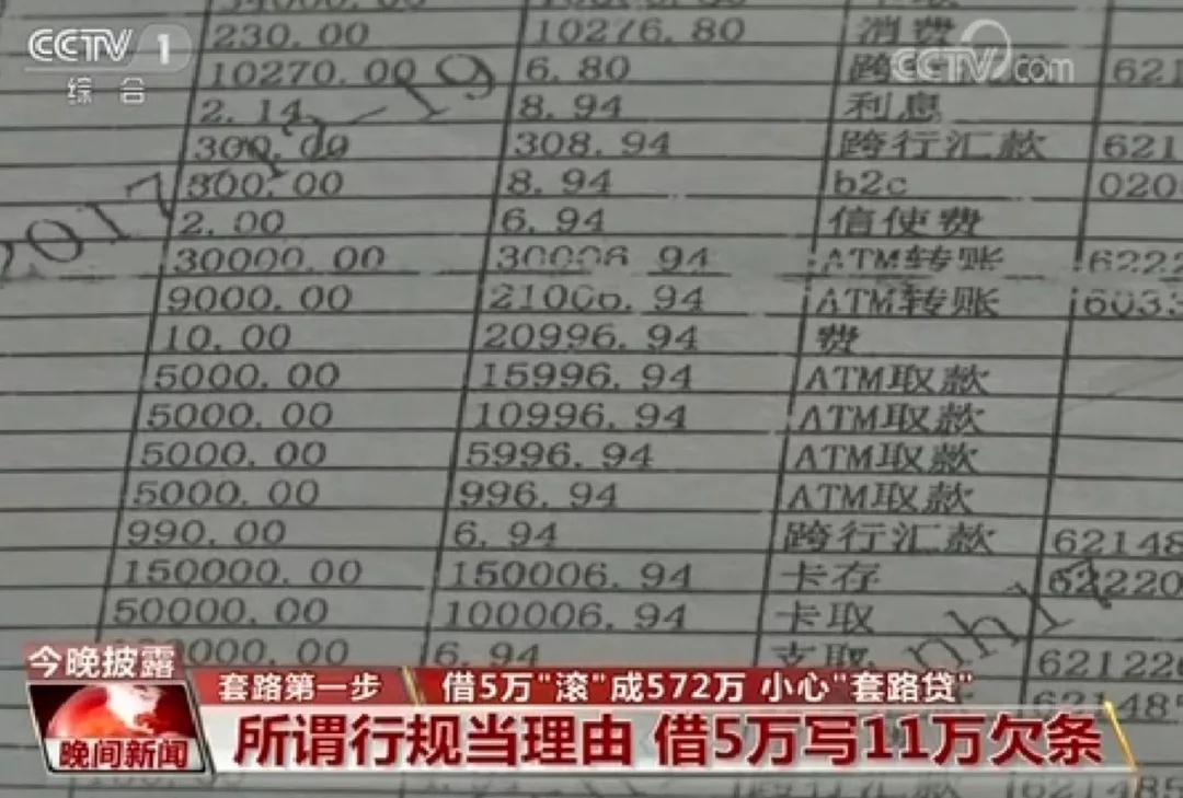 """金沙娱乐官方:借5万""""滚""""成572万_别被这种贷款""""套路""""了"""