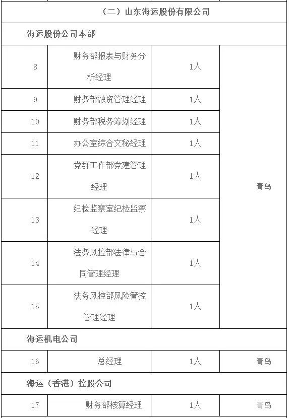 必赢彩票是正规网站吗:一大波国企等招聘_济青高速铁路有限公司招11人
