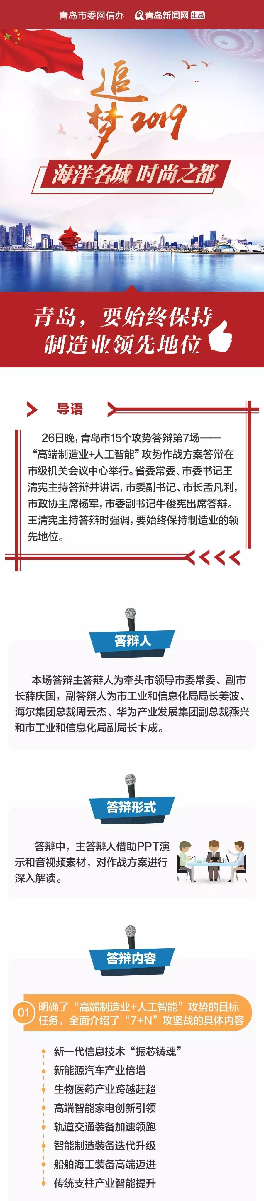 王清宪:青岛要始终保持制造业领先地位