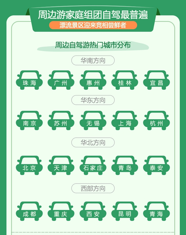 端午旅游消費同比增長13% 青島為自駕游熱門城市重慶市璧山縣天氣