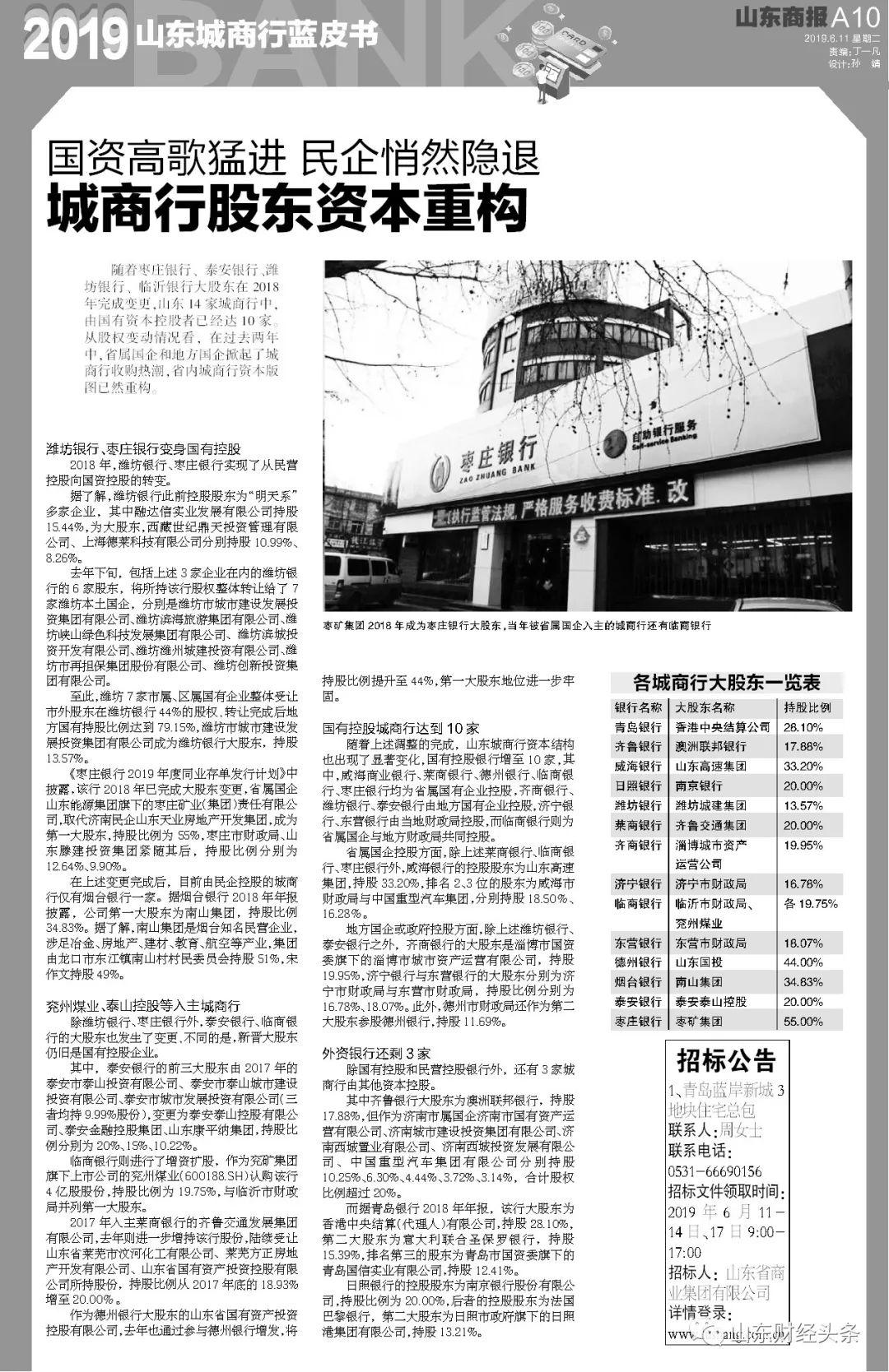 山东这14家城商行去年赚百亿!青岛银行营收领跑