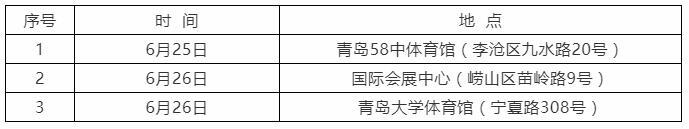 青岛地铁2019年运营委培招生今起报名 为期10天_傅园慧吐槽剪辑