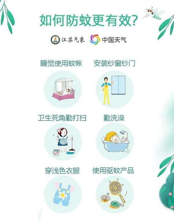 """2019全国蚊子预报地图出炉10余省市将掀""""驱蚊战"""""""