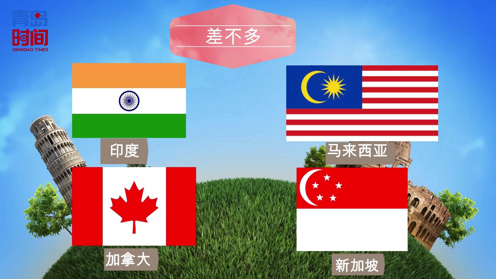 """中国美景10大排名_人民币汇率""""破7"""" 去这些国家旅游超便宜!"""