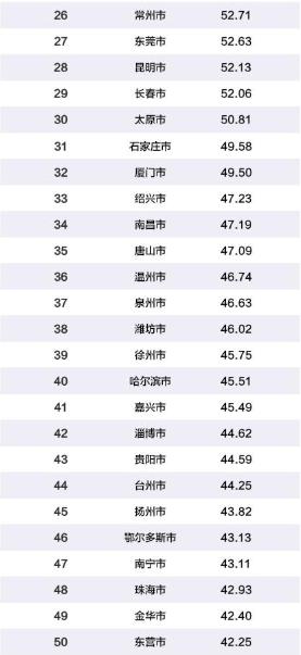 2019全国经济排行榜_2019年全国各省GDP排行榜