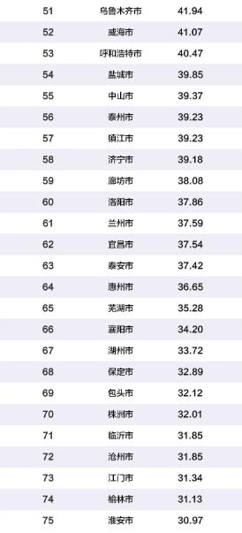 青岛上榜国庆旅游客源城市前20!你花了多少钱?