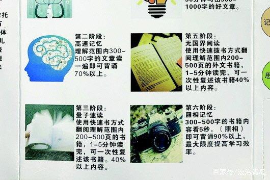 最野智商税骗局?青岛也现量子速读课程收费近5万