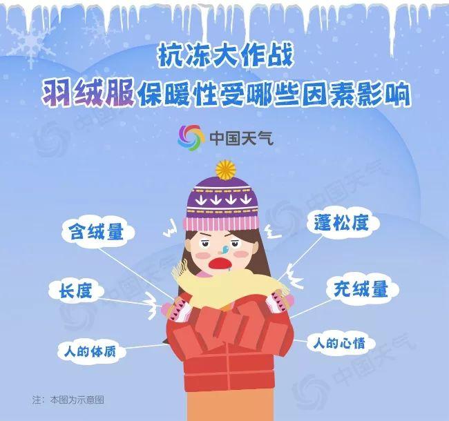 4℃!青岛要下雪?官方这样说…