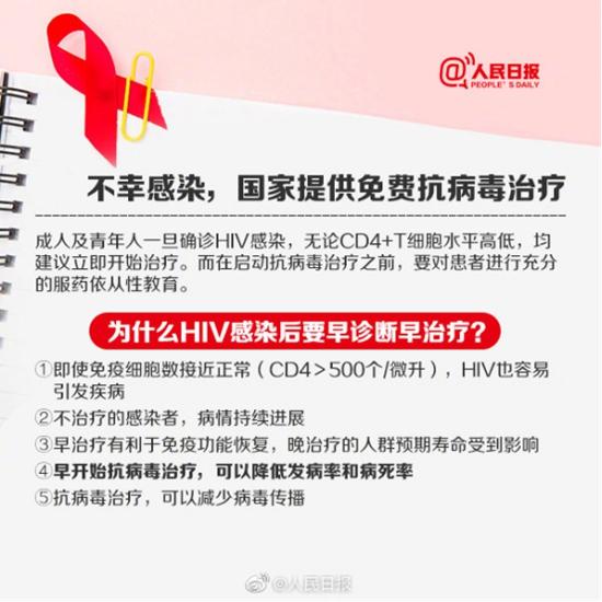 感染 数 hiv 者