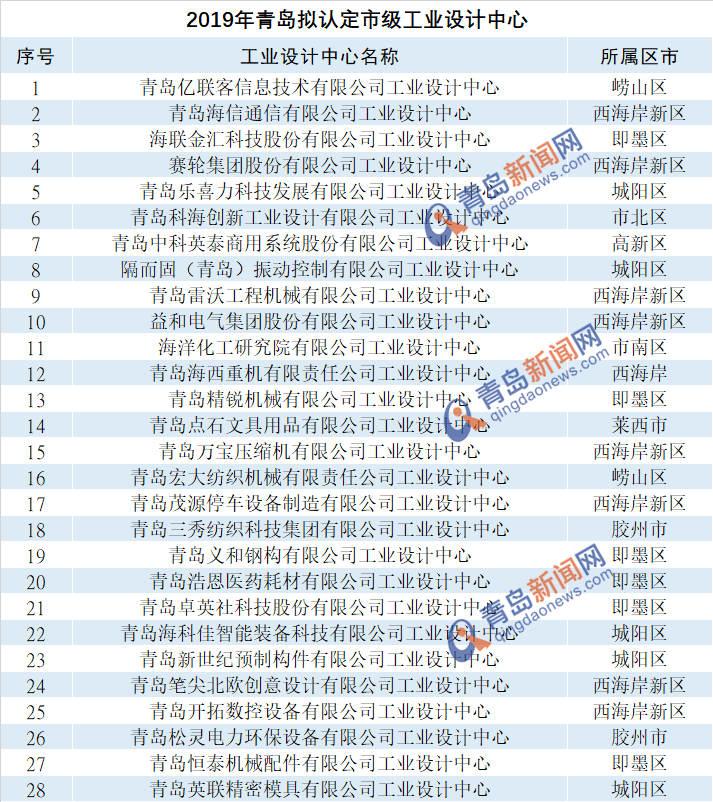 http://www.reviewcode.cn/jiagousheji/101845.html