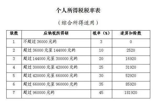 广州注册公司需要多少钱个税汇算清缴将启动!来算算你可以退多少税?