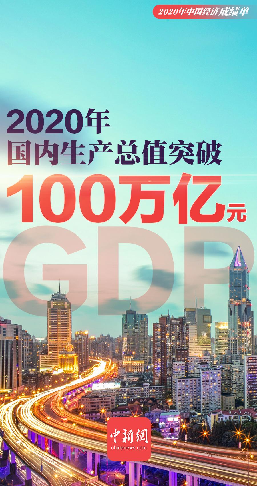 日本2020年全国经济总量_2020年日本下海新人