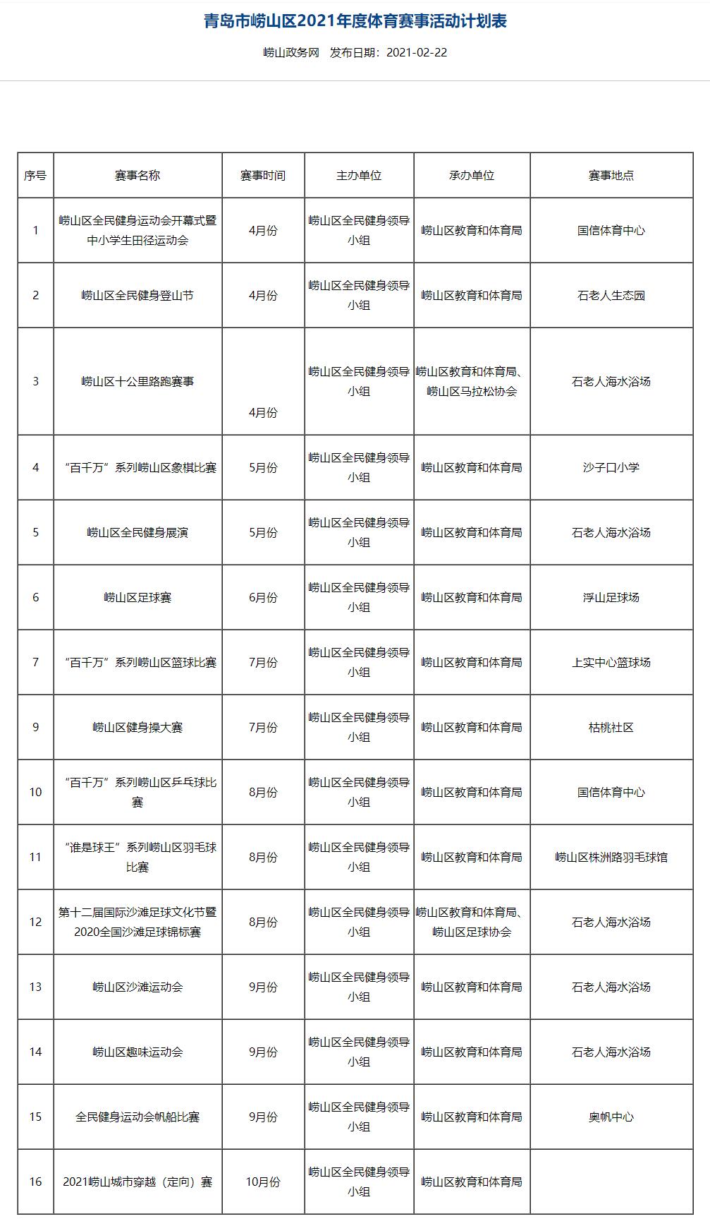 http://www.weixinrensheng.com/tiyu/2577073.html