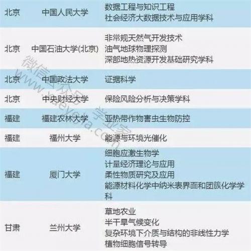 """教育部公布""""111计划"""" 省内海大青大等5校入选"""