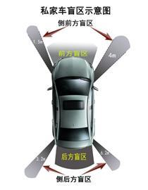 最全车辆盲区图 大货车头周边比较危险