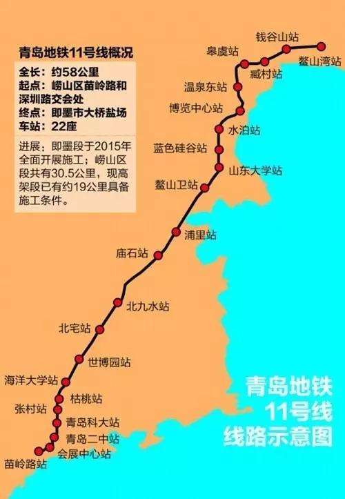 重磅!青岛有3条地铁可能要延伸到邮轮母港