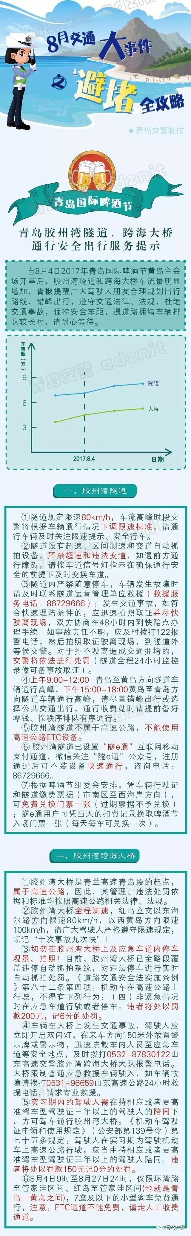 青岛8月交通大事件之避堵攻略 出行请提前规划