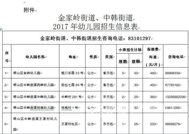 最新!青岛市内四区发布幼儿园招生工作方案
